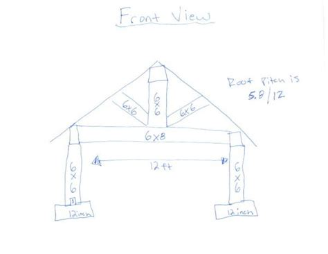 Gable Roof Drawing Gable Roof Patio Cover Structure Questions Doityourself