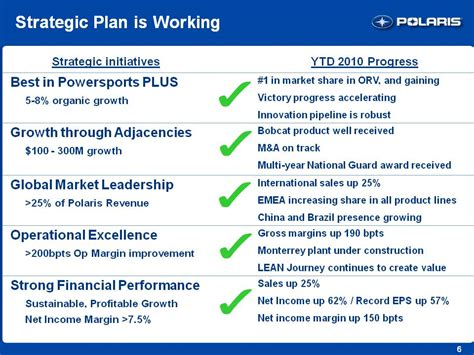sales growth plan template polaris industries inc mn form 8 k ex 99 2 exhibit