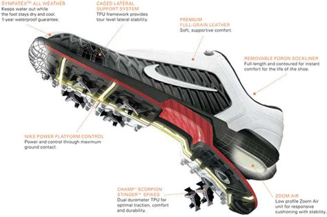 nike basketball shoes technology nike air max gel zoom air tech sports insoles for