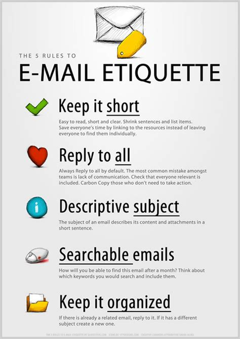 Email Ethics | email best practice etiquette church of ireland a