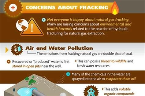 the fracking debate the risks benefits and uncertainties of the shale revolution center on global energy policy series books facts on fracking pros cons of hydraulic fracturing for