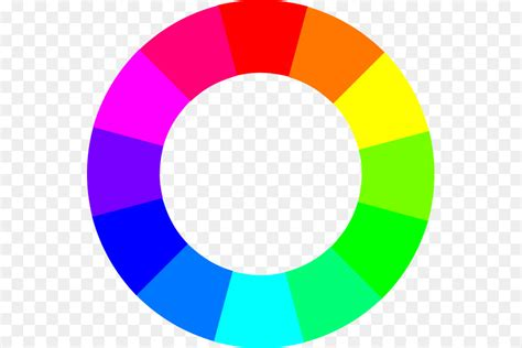 rgb color space color wheel rgb color model rgb color space cmyk color