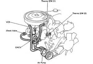 1998 honda truck cr v 4wd 2 0l mfi dohc 4cyl repair guides emission controls air injection