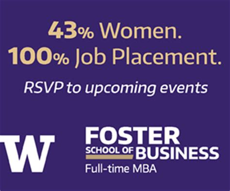 Forte Mba Events by Fort 233 Foundation