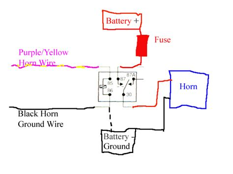 car horn wiring diagram wiring diagram car horn relay jeffdoedesign