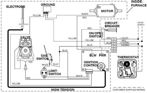 atwood rv furnace wiring diagram wiring diagram and