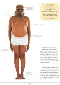 What Does Drape Mean What Is Intelligence In The Body Iyengar Yoga With