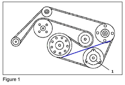 mercedes ml320 how do i install the serpentine belt on