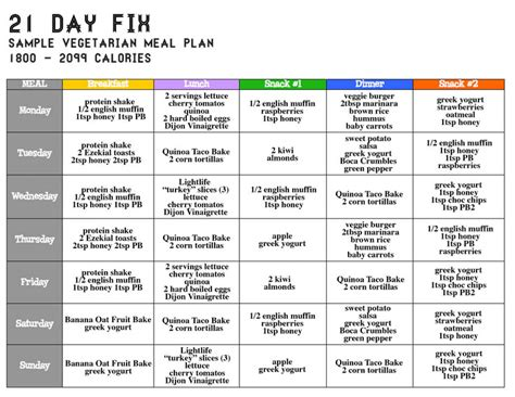 meal plan template for weight loss diet plan vegan weight loss diet plan