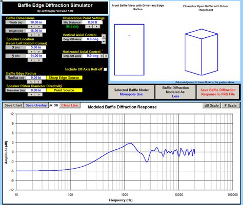 term pro enclosure design software free subwoofer design software free dbtopp
