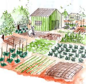 troc solidaire jardins familiaux communautaires ou partages
