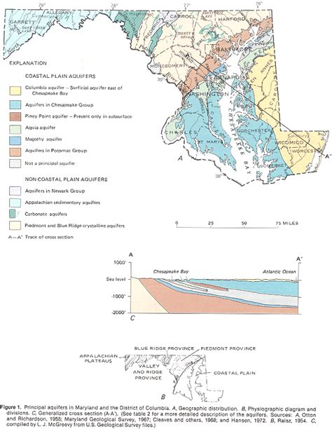 maryland aquifer map water supply paper 2275 md dc maryland and the district of