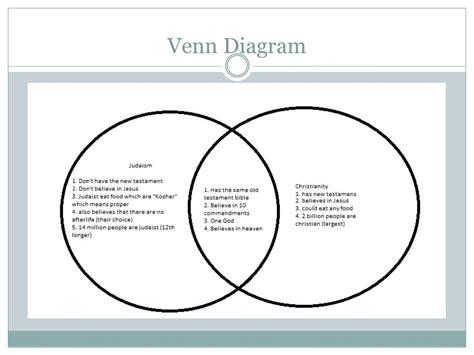 christianity and judaism venn diagram venn diagram judaism and christianity choice image how