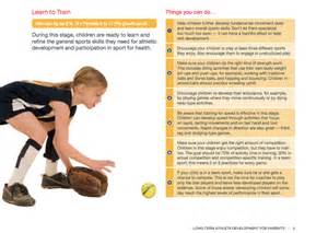 health skill related fitness components