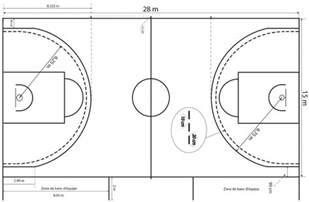 Dimension Panier De Basket