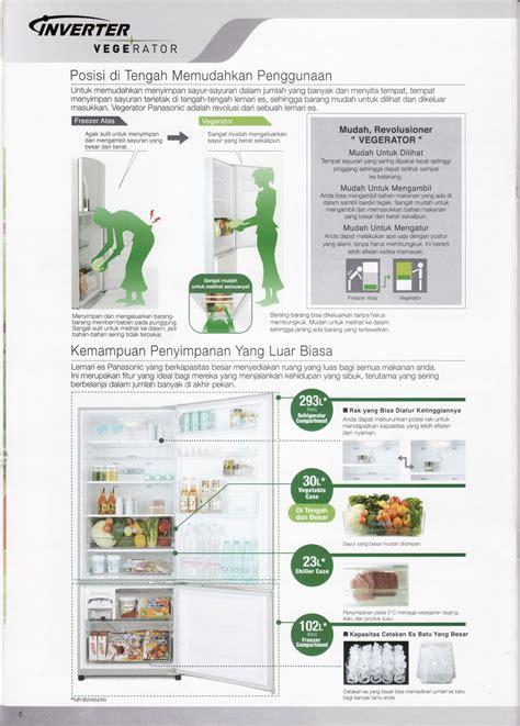 Kulkas Panasonic Econavi Inverter kulkas panasonic kelebihan kulkas inverter panasonic