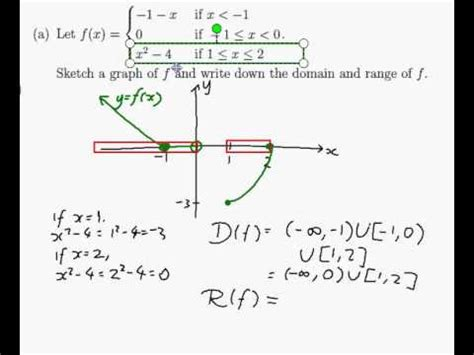 what is the purpose of sketching exle sketching and finding the domain and range of a