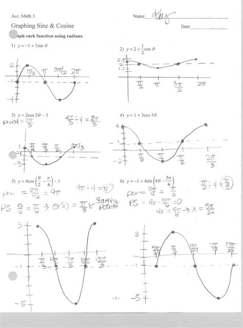 Sine And Cosine Graphs Worksheet by 12 Best Images Of Graph Inverse Functions Worksheet