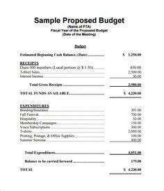 Sle Scientific Grant Template Office Exle Of A Grant Budget Office Budget