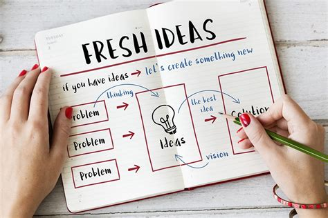 business ideas and 4 steps to make it profitable how to come up with a business idea in 5 steps