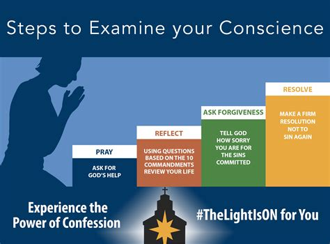 A For guide to confession the light is on