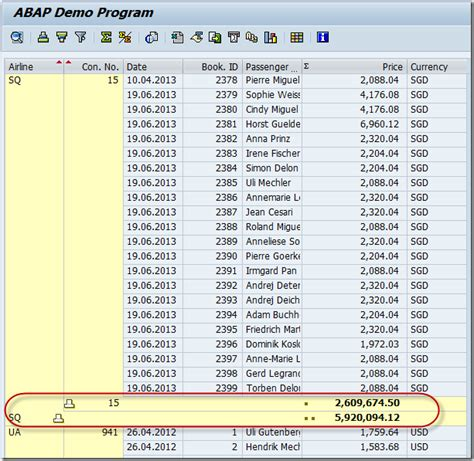 alv tutorial in sap abap display subtotal and total in abap alv grid saphub