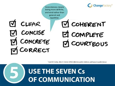 12 Ways To Improve Your Communication Skills by 12 Tips To Improve Your Communication Skills