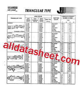 transistor equivalent list t2333 datasheet pdf list of unclassifed manufacturers