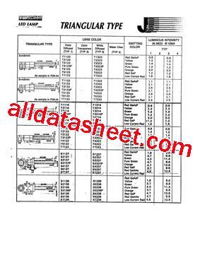 transistor equivalent list free t2333 datasheet pdf list of unclassifed manufacturers
