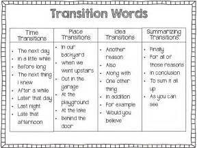 Transition In An Essay by Paragraphing Transitioning Excelsior College Owl