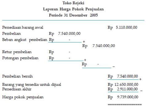 cara membuat jurnal harga pokok penjualan contoh laporan keuangan perusahaan dagang lengkap beserta
