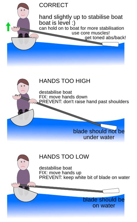 sculling boat diagram rowing tips murray edwards college boat club