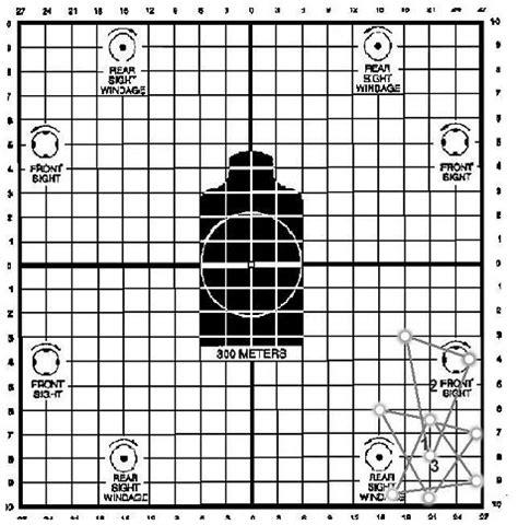 printable military zero targets fm3 22 9 chapter 5 downrange feedback phase ii of basic