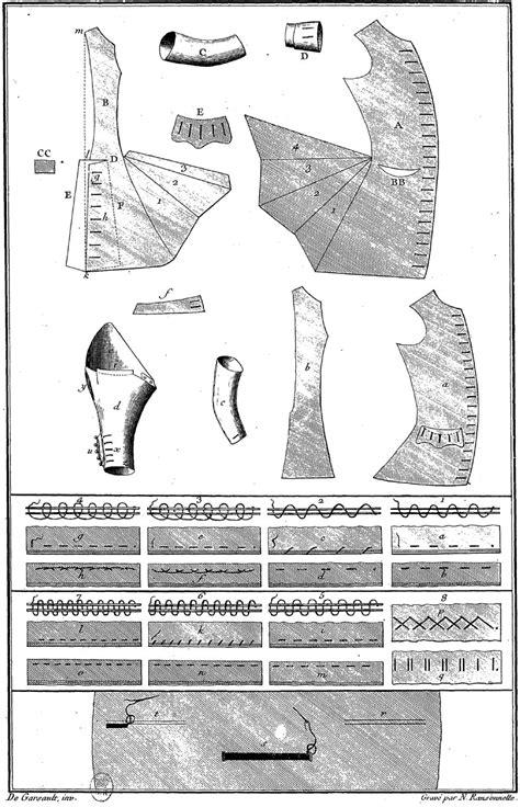 L'art du tailleur au 18e siècle - Couture Stuff