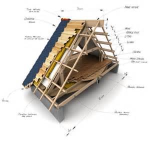 types de toiture choisir une toiture plate ou en pentes