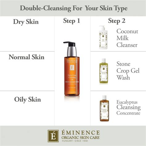 Caring For Skin Breakout During A Detox by Guide To Cleansing With Eminence Organics
