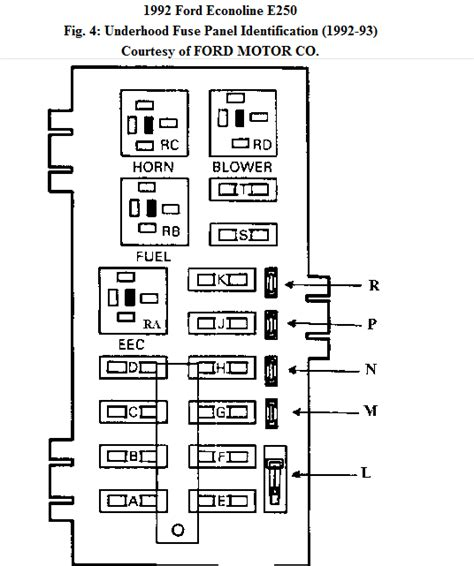 motor auto repair manual 2007 ford e250 electronic toll collection i need a fuse relay box diagram for a 1992 ford e 250 van the repair manual doesn t have it