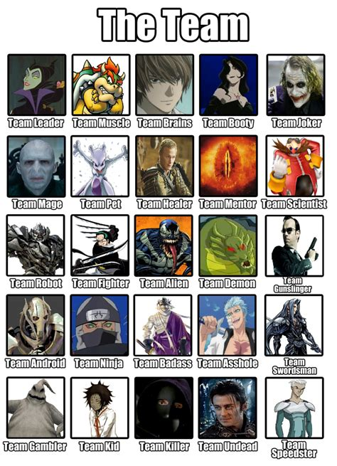 Villain Meme - team meme villains by tohokari steel on deviantart