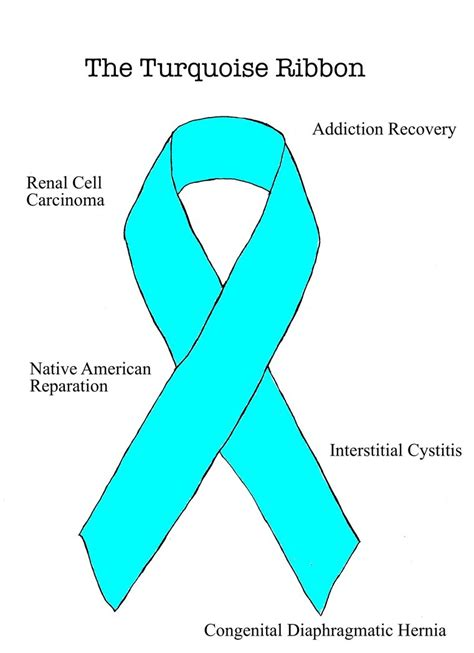 teal meaning teal cancer ribbon bing images