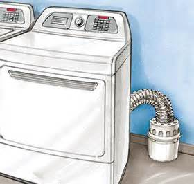 Venting A Clothes Dryer Indoor Dryer Vent Kit 15 Mine Is Connected To An