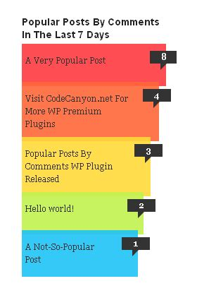 Popular Posts by 20 Incredibly Useful Widgets Themes