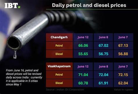 daily petrol diesel prices scheme   surprise element