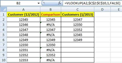 tutorial vlookup beda file how to compare two excel files vlookup excel s vlookup