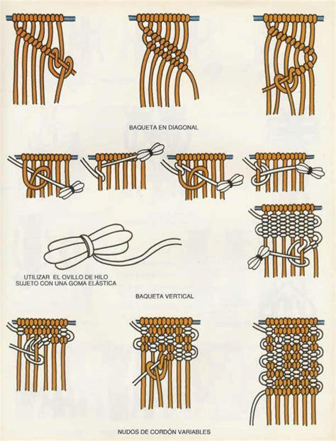 macrame 6 basic macrame knots and patterns with easy tips and illustrations learn how to make macrame macrame techniques supplies materials books 25 unique macrame knots ideas on macrame