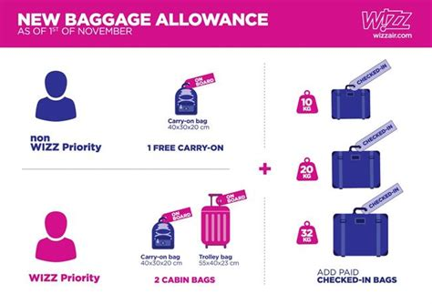 cabin bag wizzair wizz air baggage policy new restrictions on cabin luggage