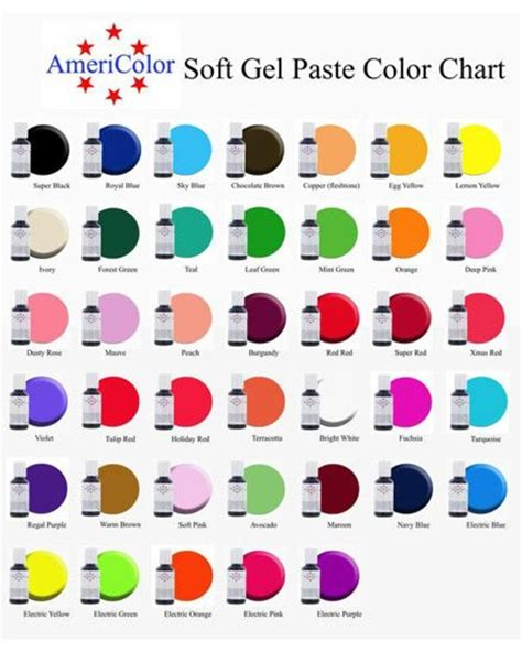 americolor food coloring gel paste food coloring americolor the brightest colors