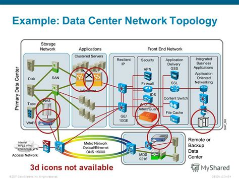 data center topology diagram data center network topology driverlayer search engine