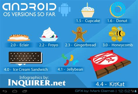 android os versions next android mobile software version kitkat inquirer technology