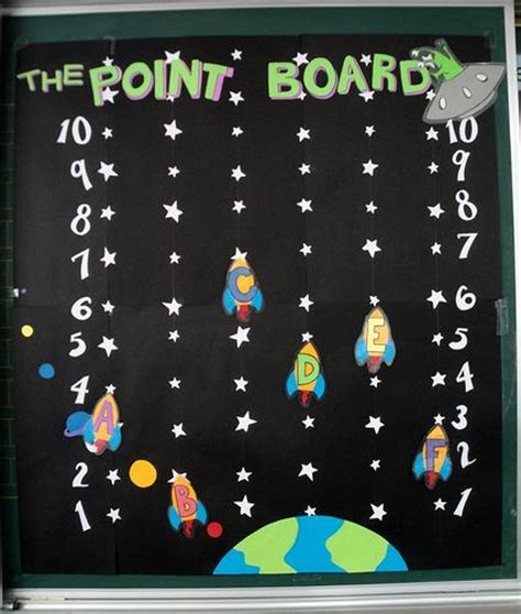 space themed classroom decorations classroom decorating table points ar goals and ar points