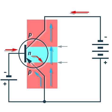 bipolar transistor animation radar basics